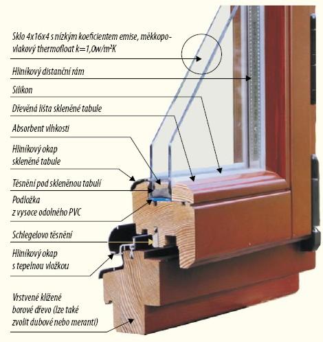 okno_s_cz.jpg